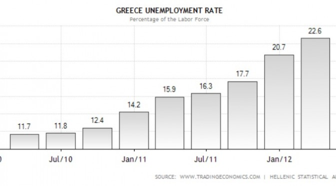 Drachmocalypse: The making of a Greek tragedy
