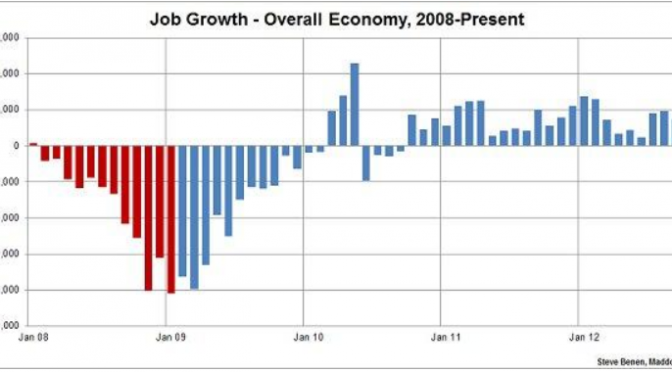 Continued Omentum: the October Jobs Report